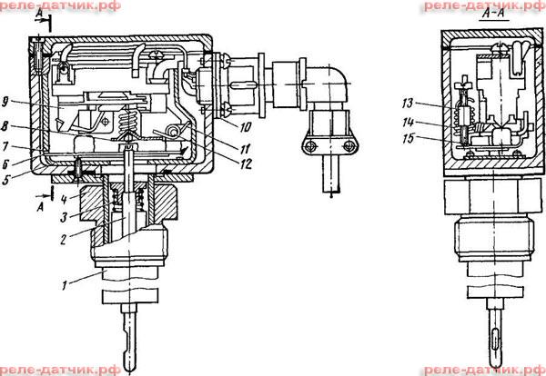 датчик-реле температуры Т-35